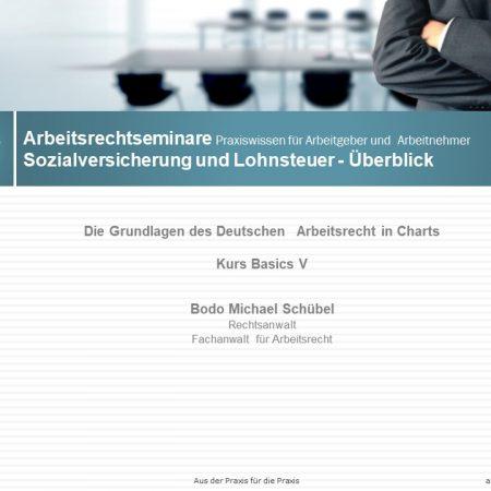Lohnsteuer & Sozialversicherung – Überblick